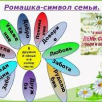 «Ромашка – символ семьи»