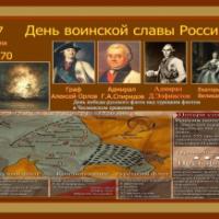 «Победа в Чесменском сражении»